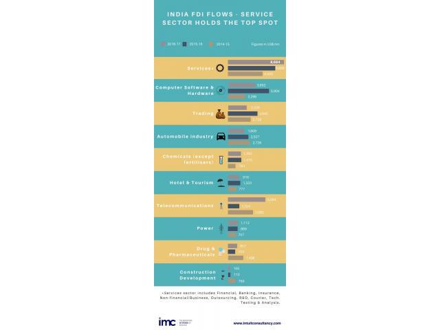 Intuit management consultancy
